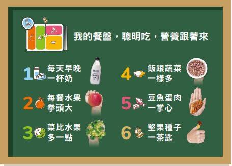 高齡飲食質地新觀念 「食」在好美味~這樣吃營養健康跟著來