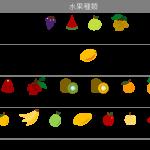 台灣常見水果GI值高低分類表