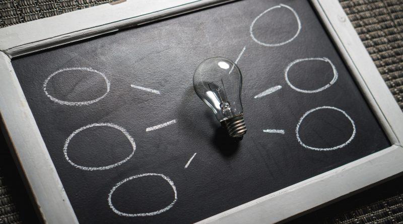 創造力與創新教學研發